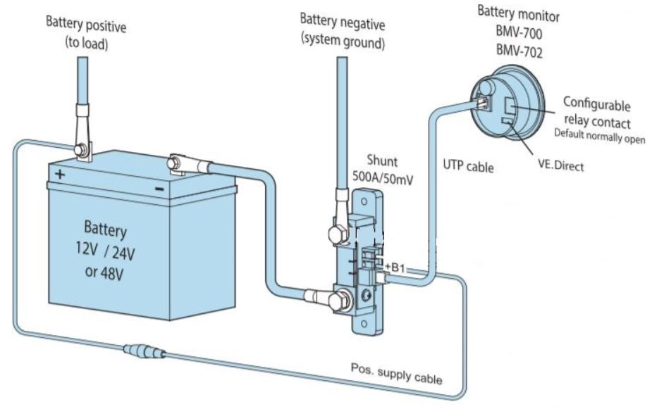 Victron BMV 700 monitor Batteriesonline offgrid